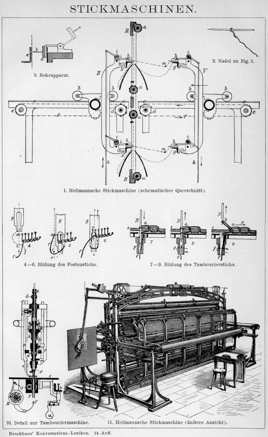 Illustration of a hand embroidery machine, late 19th century (TRC collection).