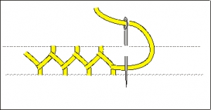 Schematic drawing of an open Cretan stitch.