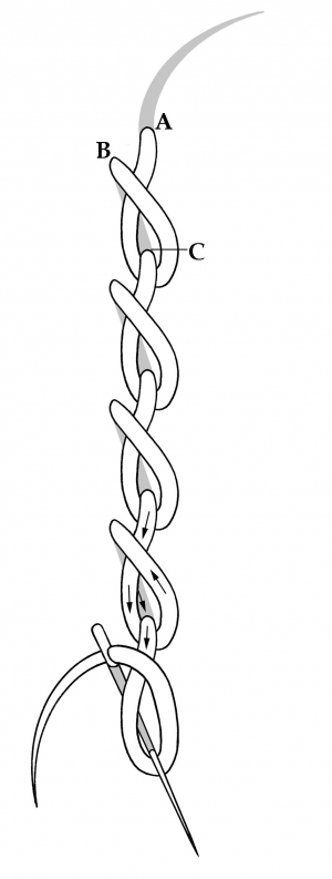 Schematic drawing of a twisted chain stitch.