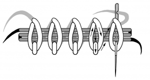 Schematic drawing of chain stitch couching.