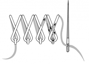 Schematic drawing of the twisted fly stitch.