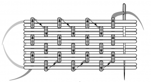 Schematic drawing of brick stitch couching.