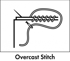 Diagram of an overcast stitch.