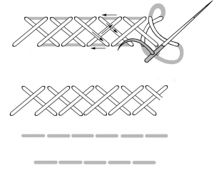 Schematic drawing of a long-armed cross stitch