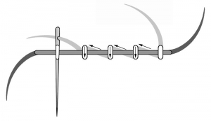 Schematic drawing of a form of couching.